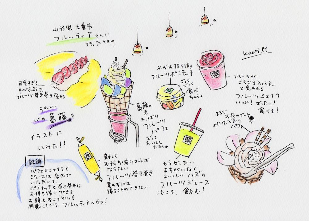 kaoriの取材絵日記