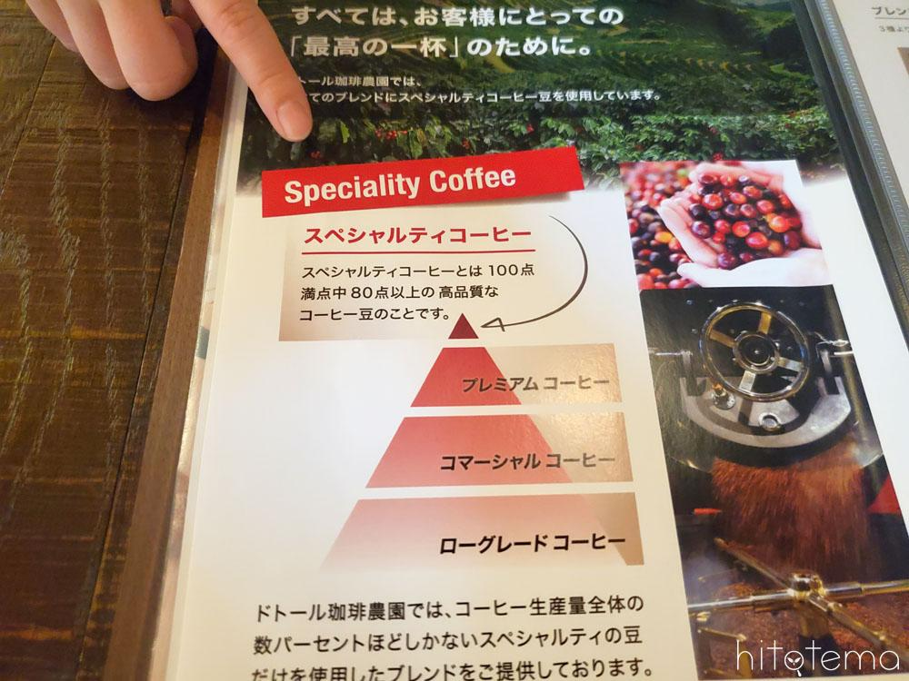 最高ランクのスペシャルティコーヒー