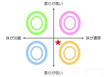GOZENSHU 9 純米マトリックス